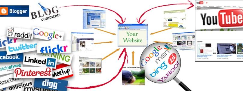 LinkBuildingSocialMedia