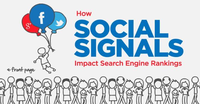 SocialMediaSignals